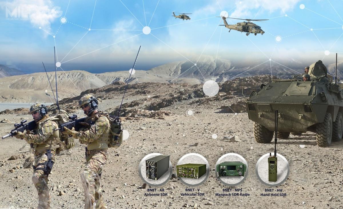 Elementem architektury sieci kierowania iłączności będzie szerokopasmowy system łączności BNET / Grafiki: Rafael Advanced Defence Systems
