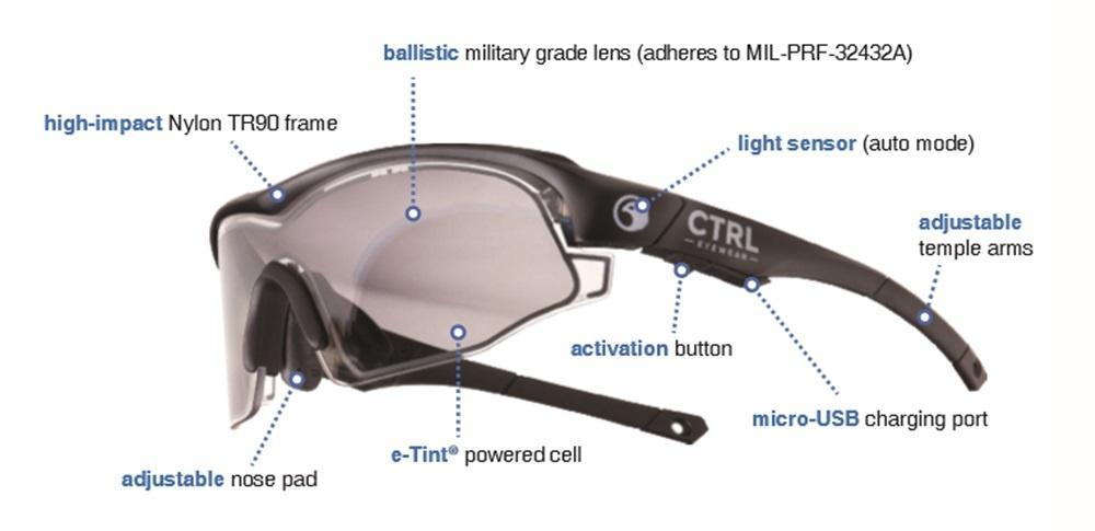 Amerykańskie siły zbrojne wprowadziły dowyposażenia elektrochromowe gogle E-Tint CTRL MG1 iokulary CTRL MS1 adaptujące się dowarunków oświetlenia / Zdjęcia: E-Tint