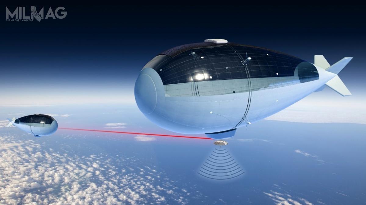 Pierwotnie planowano, żeoblot demonstratora technologii Stratobusa nastąpi dokońca 2019, aw2020 rozpoczną się próby zwyposażeniem. Kolejne terminy oblotu przesunięto na2022 i2023 / Grafiki: Thales Alenia Space