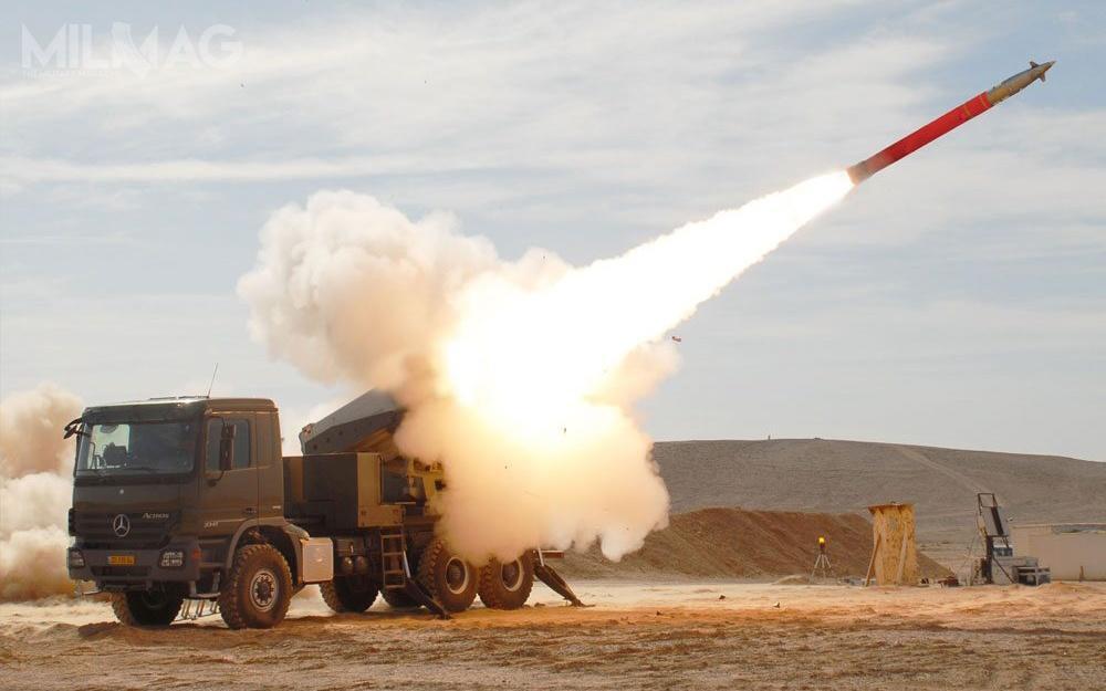 Wśród produktów IMI Systems są pojazdy minoodporne iopancerzone Wildcat iCOMBATGUARD, ppk MAPATS, pociski manewrujące Delilah, pociski powietrze-ziemia MARS, 120-mm armaty czołgowe, pociski ziemia-ziemia MAR-290, LAR-160, Romach, ACCULAR iEXTRA, taktyczne pociski balistyczne Predator Hawk, bomby szybujące MSOV iFASTLIGHT czyswobodnie opadające MPR500.