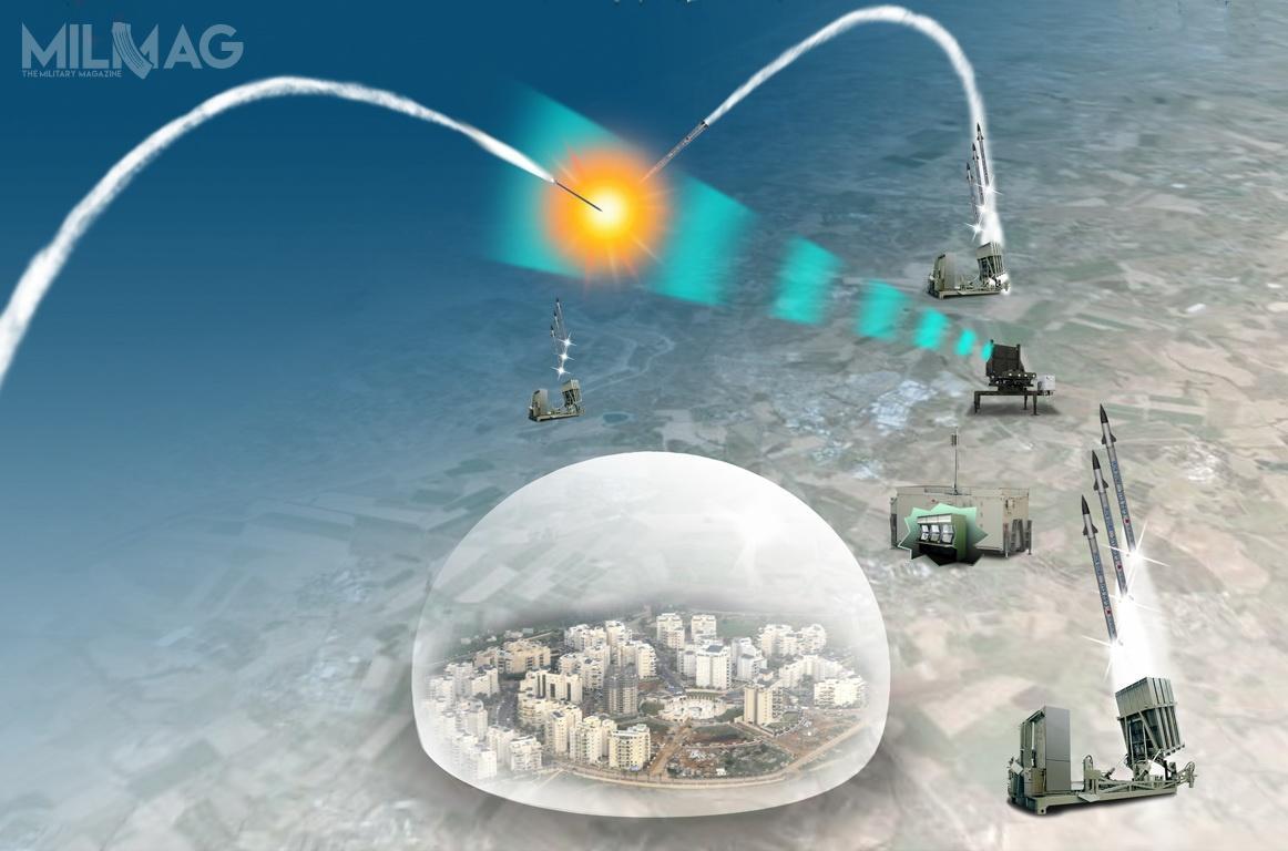 Iron Dome ma chronić przedostrzałami rakietowymi lub moździerzowymi przeciwnika wzasięgu 5-70 km / Grafika: Rafael Advanced Defense Systems