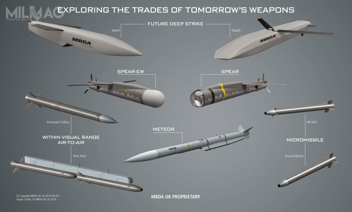 MBDA zaprezentowała koncepcje uzbrojenia Tempesta wponad- ipoddźwiękowe pociski manewrujące Supersonic- iSubsonic Cruise Missile (Future Deep Strike), skrzydlate bomby SPEAR iSPEAR-EW. Temprst ma przenosić też obecnie eksploatowane pociski Meteor,  WVRAAM nowej generacji, orazmikropociski dozwalczania środków bojowych przeciwnika HK-DAS icelów naziemnych GAM / Zdjęcie igrafika: MBDA