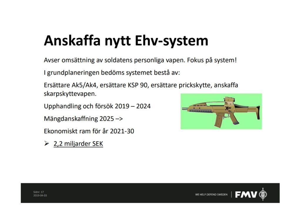 Ujawniona wkwietniu 2019 roku zapowiedź programu poszukiwania nowego systemu broni strzeleckiej / Rysunek: FMV
